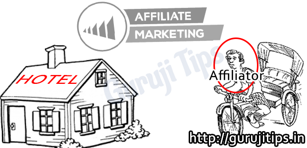 how to make affiliate marketing work in hindi
