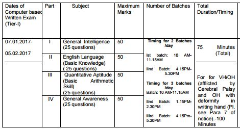 SSC LDC and DEO Exam Pattern