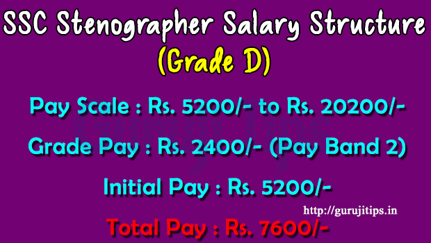SSC Stenographer Salary Grade D